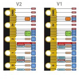 BBC Micro: bit V2