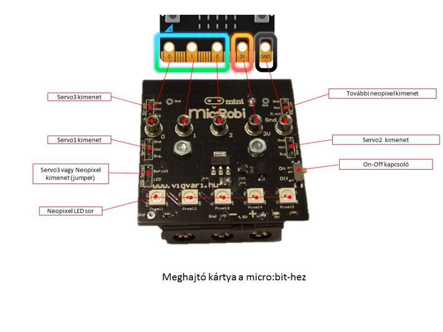 BBC micro:bithez szervó és neopixel meghajtó kártya
